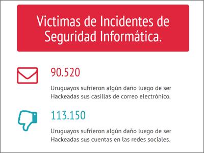 uruguayos hackeados